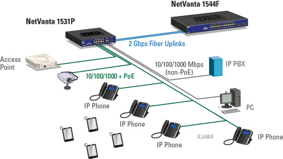 Solution_Ethernet_Switching_Small_Biz